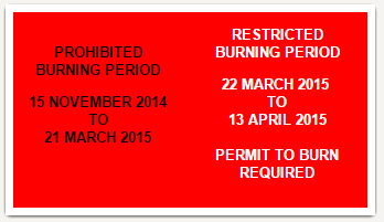 Prohibited Burning Period