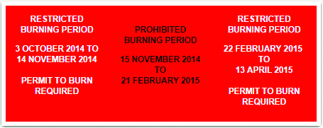 Restricted Burning Period/Prohibited Burning Period
